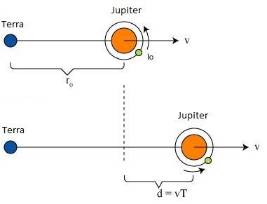 pamant-jupiter