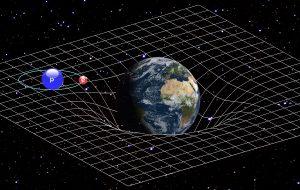 gravitatie